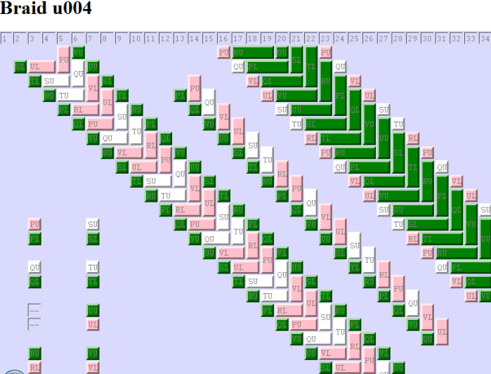 fingerloop braid color-pattern for the 7-loop spanish braid