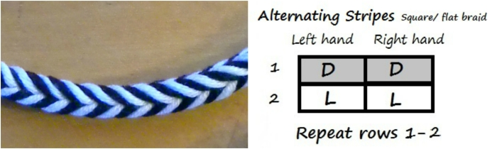 Alternating Stripes square braid pattern chart and pic by loopbraider.com