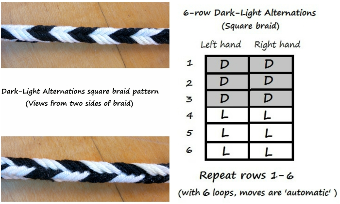 Dark-Light Alternations chart and photo, by loopbraider.com