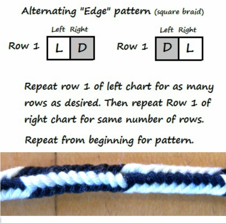 Alternating Edge pattern - charts and photo, by loopbraider.com