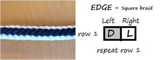 Edge chart and image by loopbraider.com