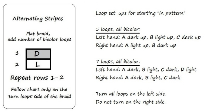 Chart and set-up for Flat Alternating Stripes, by loopbraider.com