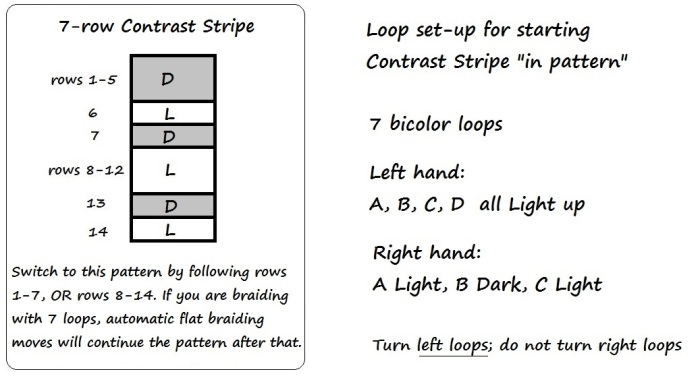 Chart and loop set-up for Contrast Stripe pattern, loopbraider.com