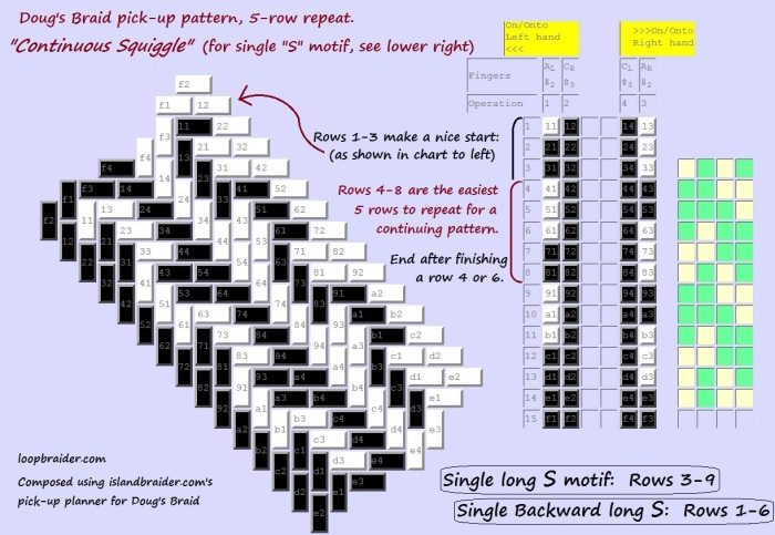 Doug's Braid Pick-up chart: Continuous Squiggle, loopbraider.com