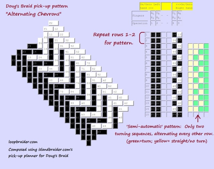 Doug's Braid pick-up pattern for Alternating Chevrons, fingerloop braid pattern by loopbraider.com, chart from islandbraider.com