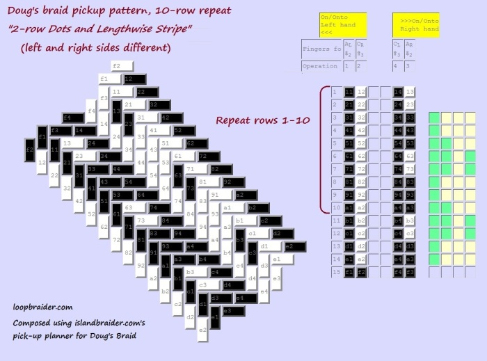 Doug's Braid pick-up chart for Dots & Stripe, by loopbraider.com; chart fr. islandbraider.com