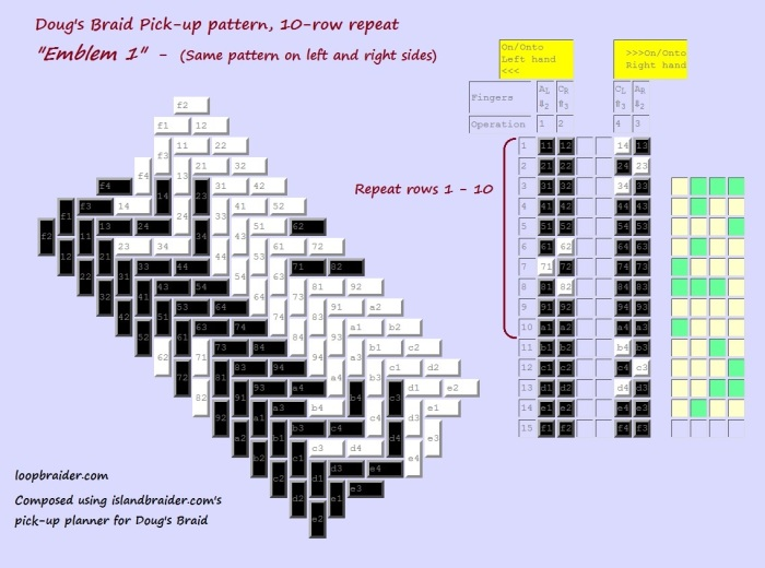 Doug's Braid pick-up chart, Emblem 1, loopbraider.com