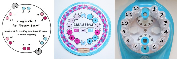 KumiKreator Dream Beam pattern chart compared to equivalent Kongoh kumihimo chart for the same pattern
