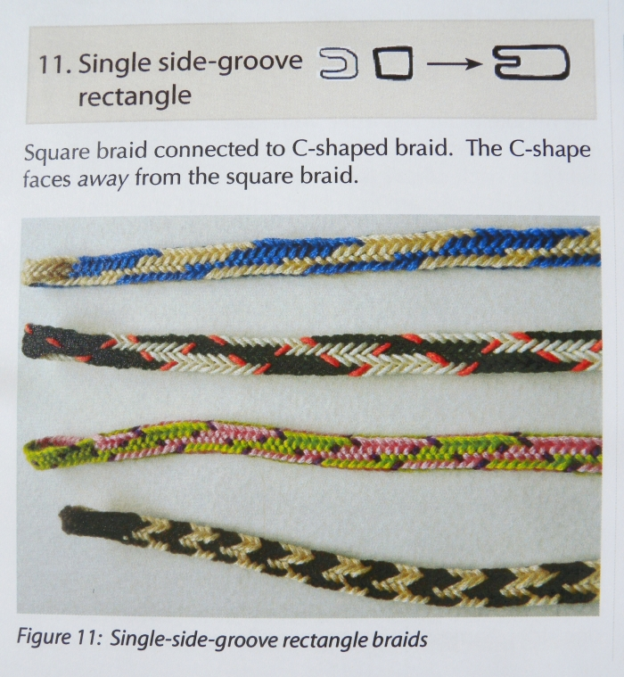 10-loop, 4-transfer Double braids with 3 turned loop transfers - Single Side-slit shape. (Strands That Move article on double braids). loopbraider.com. Fingerloop, loop-manipulation braiding